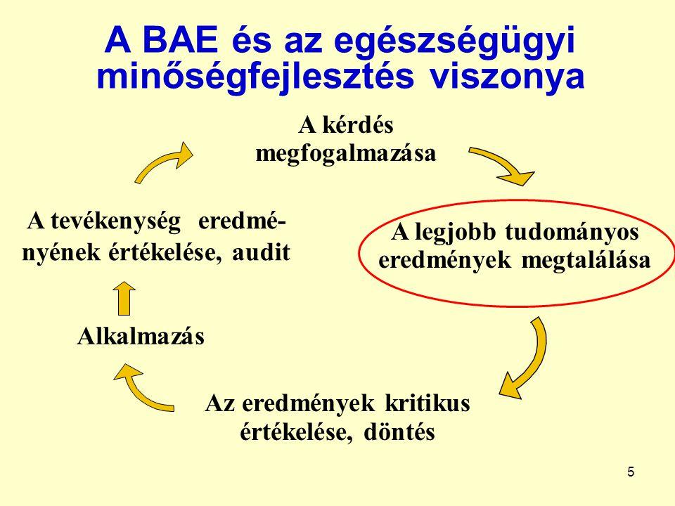 5 A BAE és az egészségügyi minőségfejlesztés viszonya A kérdés megfogalmazása A legjobb tudományos eredmények megtalálása Az eredmények kritikus értékelése, döntés Alkalmazás A tevékenység eredmé- nyének értékelése, audit