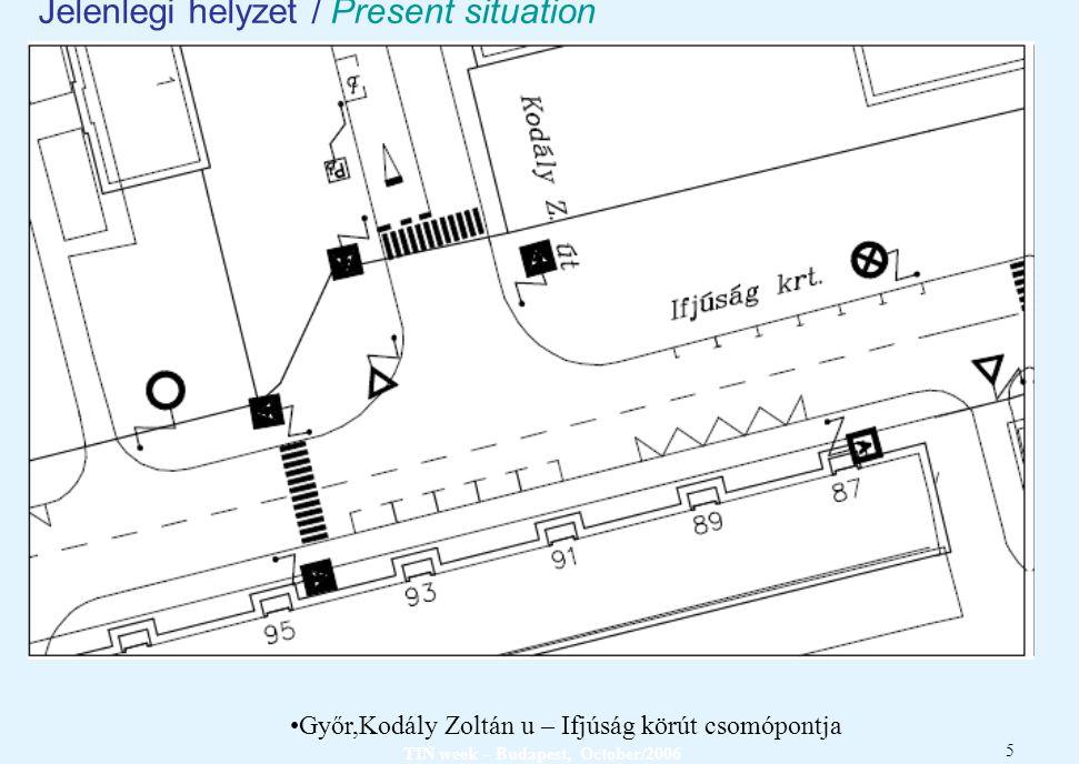TIN week – Budapest, October/2006 5 Jelenlegi helyzet / Present situation •Győr,Kodály Zoltán u – Ifjúság körút csomópontja