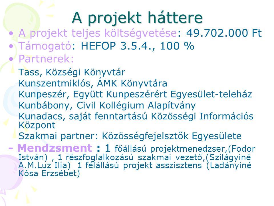A projekt háttere •A projekt teljes költségvetése: 49.702.000 Ft •Támogató: HEFOP 3.5.4., 100 % •Partnerek: Tass, Községi Könyvtár Kunszentmiklós, ÁMK