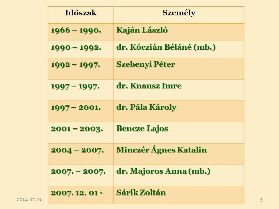 IdőszakSzemély 1966 – 1990. Kaján László 1990 – 1992. dr. Kóczián Béláné (mb.) 1992 – 1997. Szebenyi Péter 1997 – 1997. dr. Knausz Imre 1997 – 2001. d