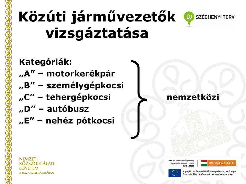 """Közúti járművezetők vizsgáztatása Kategóriák: """"A – motorkerékpár """"B – személygépkocsi """"C – tehergépkocsinemzetközi """"D – autóbusz """"E – nehéz pótkocsi"""