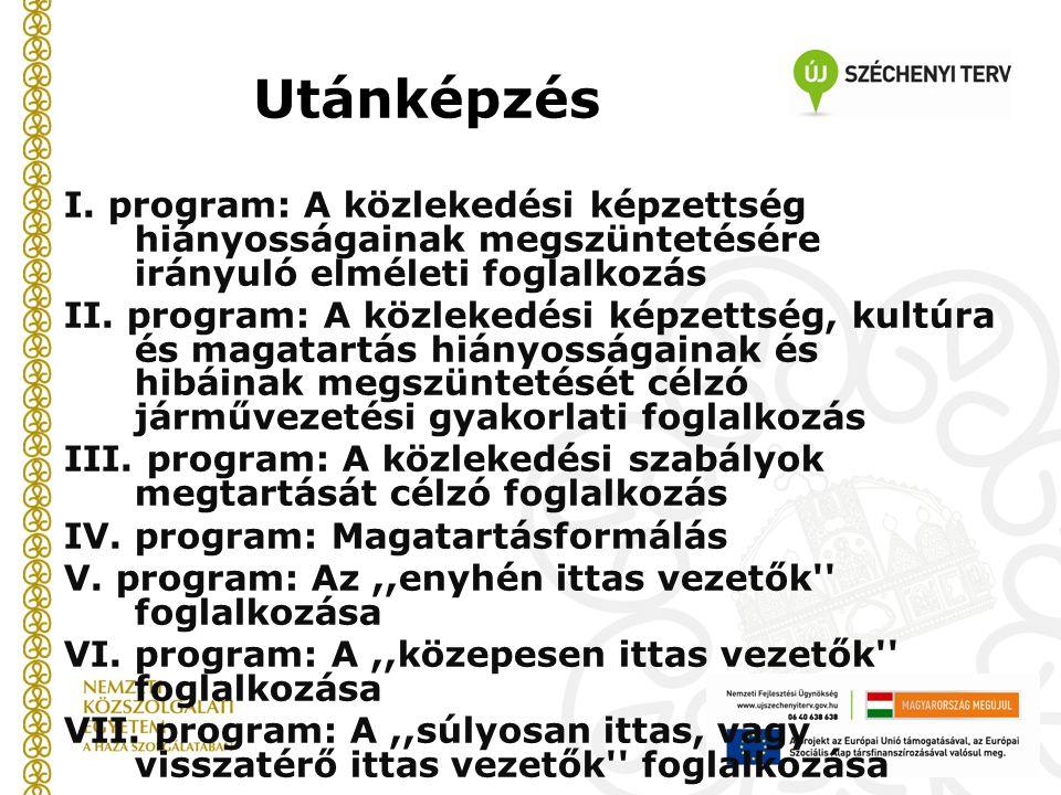 Utánképzés I. program: A közlekedési képzettség hiányosságainak megszüntetésére irányuló elméleti foglalkozás II. program: A közlekedési képzettség, k