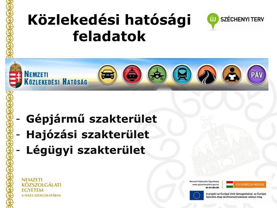 Közlekedési hatósági feladatok -Gépjármű szakterület -Hajózási szakterület -Légügyi szakterület