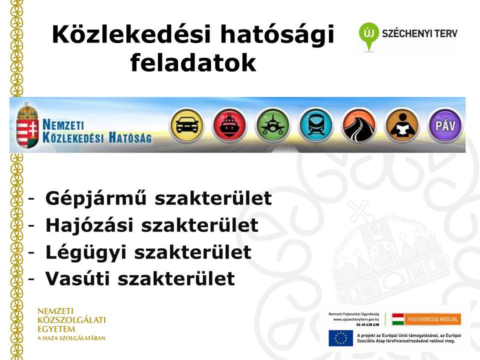 Közlekedési hatósági feladatok -Gépjármű szakterület -Hajózási szakterület -Légügyi szakterület -Vasúti szakterület