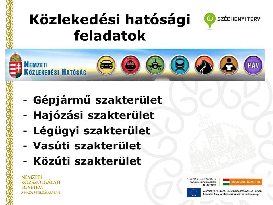 Közlekedési hatósági feladatok -Gépjármű szakterület -Hajózási szakterület -Légügyi szakterület -Vasúti szakterület -Közúti szakterület