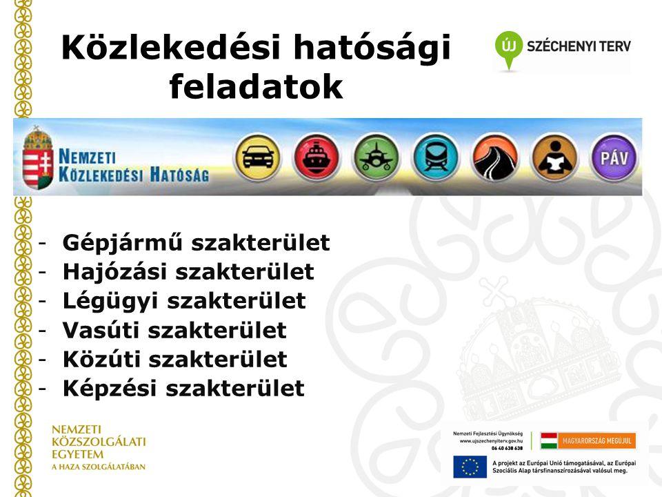 Közlekedési hatósági feladatok -Gépjármű szakterület -Hajózási szakterület -Légügyi szakterület -Vasúti szakterület -Közúti szakterület -Képzési szakterület