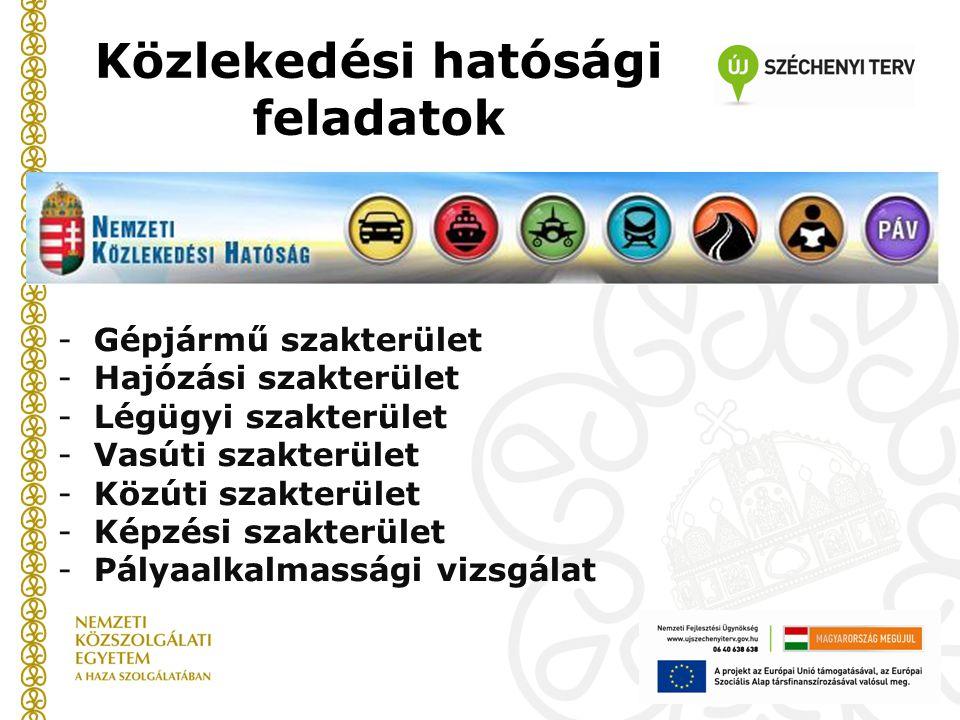 Közlekedési hatósági feladatok -Gépjármű szakterület -Hajózási szakterület -Légügyi szakterület -Vasúti szakterület -Közúti szakterület -Képzési szakt