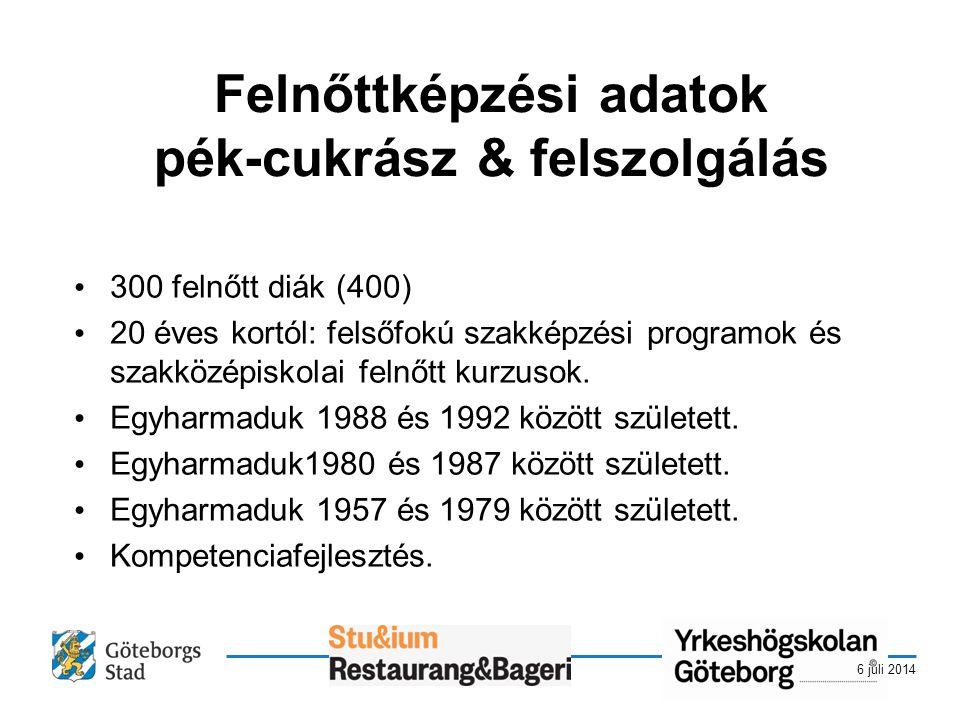 6 juli 2014 Felnőttképzési adatok pék-cukrász & felszolgálás • 300 felnőtt diák (400) • 20 éves kortól: felsőfokú szakképzési programok és szakközépiskolai felnőtt kurzusok.