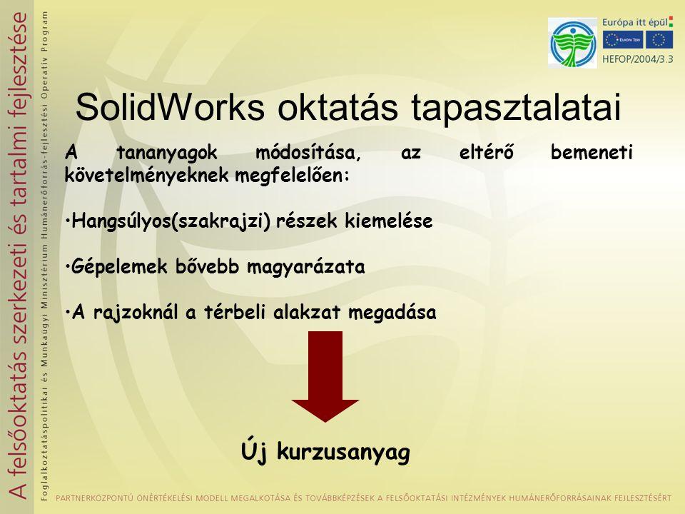SolidWorks oktatás tapasztalatai A tananyagok módosítása, az eltérő bemeneti követelményeknek megfelelően: •Hangsúlyos(szakrajzi) részek kiemelése •Gépelemek bővebb magyarázata •A rajzoknál a térbeli alakzat megadása Új kurzusanyag