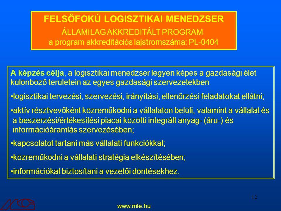 12 FELSŐFOKÚ LOGISZTIKAI MENEDZSER ÁLLAMILAG AKKREDITÁLT PROGRAM a program akkreditációs lajstromszáma: PL-0404 A képzés célja, a logisztikai menedzse