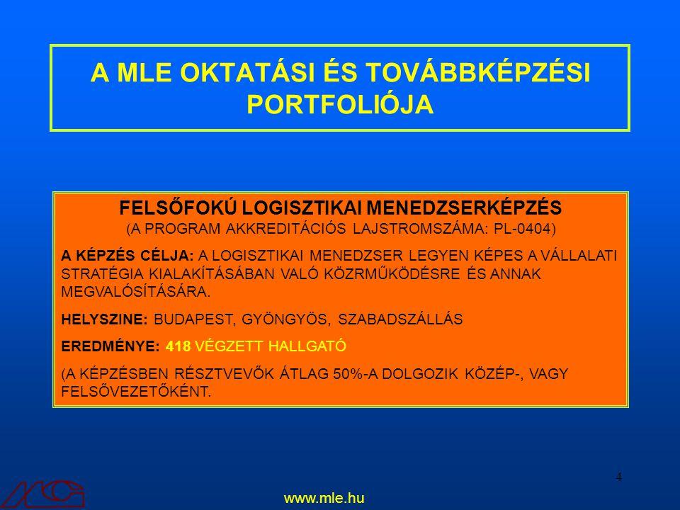4 A MLE OKTATÁSI ÉS TOVÁBBKÉPZÉSI PORTFOLIÓJA www.mle.hu FELSŐFOKÚ LOGISZTIKAI MENEDZSERKÉPZÉS (A PROGRAM AKKREDITÁCIÓS LAJSTROMSZÁMA: PL-0404) A KÉPZ