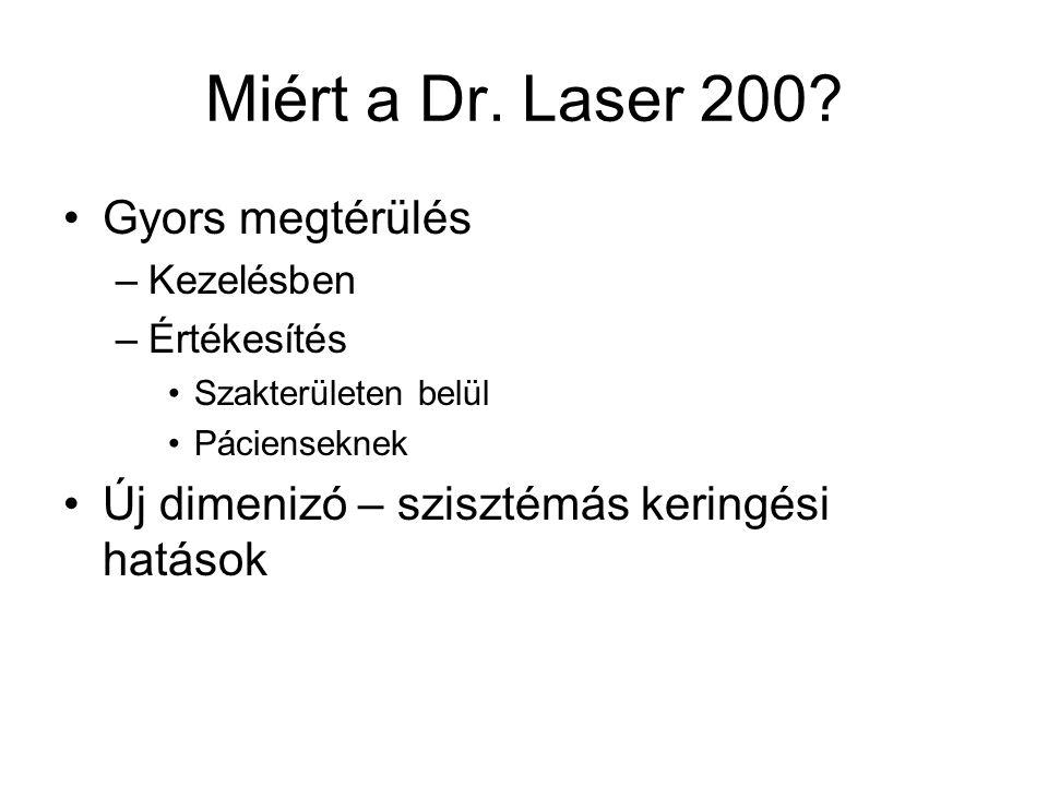 Miért a Dr.Laser 200.