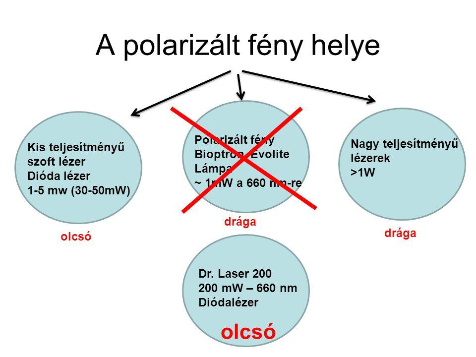 A polarizált fény helye Kis teljesítményű szoft lézer Dióda lézer 1-5 mw (30-50mW) Polarizált fény Bioptron, Evolite Lámpa ~ 1mW a 660 nm-re Nagy teljesítményű lézerek >1W olcsó drága olcsó Dr.