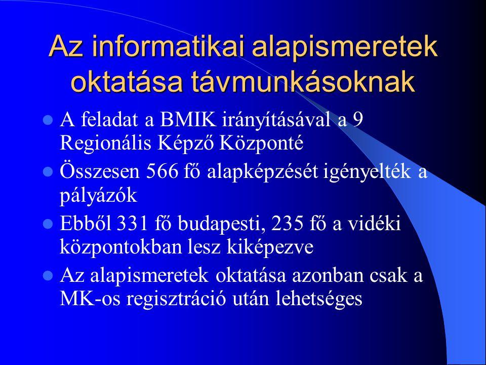 A tananyag Regisztráció után (felhasználónév, jelszó) elérhető a BMIK (www.bmik.hu) honlapján a távmunka tananyag, amely 5 részből áll:www.bmik.hu 1.