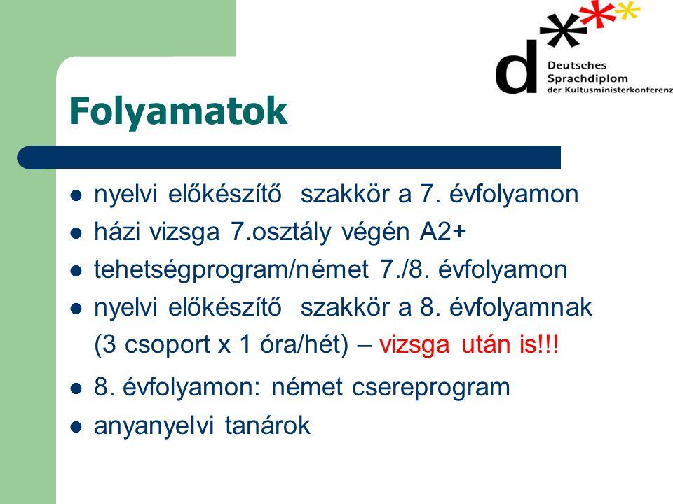 Folyamatok  nyelvi előkészítő szakkör a 7.