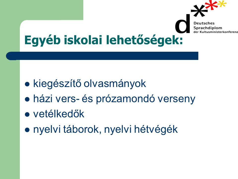 Egyéb iskolai lehetőségek:  kiegészítő olvasmányok  házi vers- és prózamondó verseny  vetélkedők  nyelvi táborok, nyelvi hétvégék