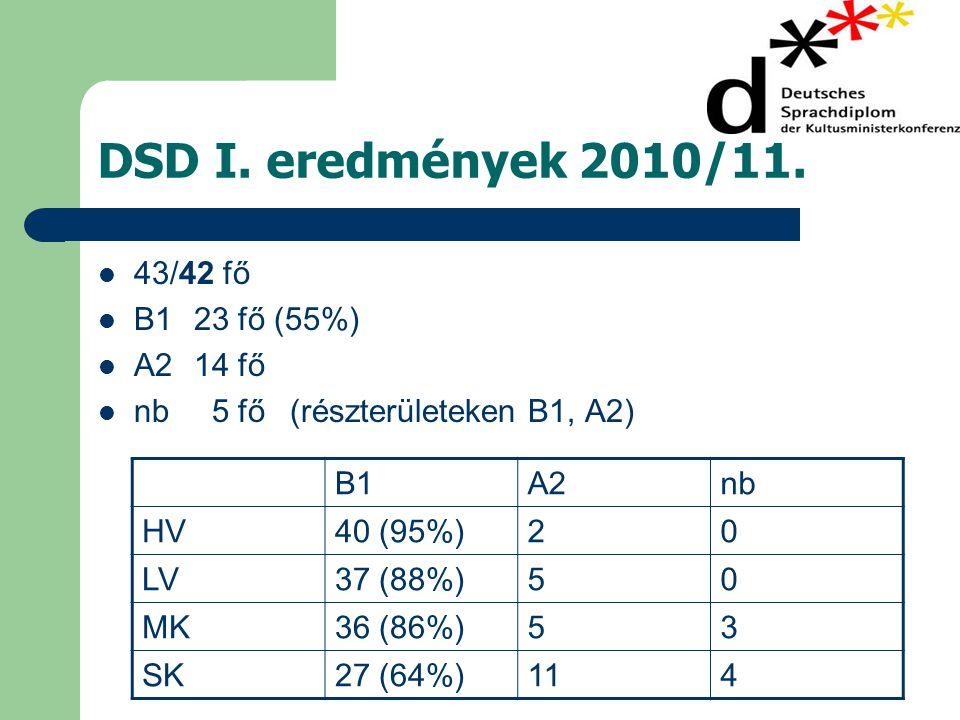 DSD I.eredmények 2010/11.