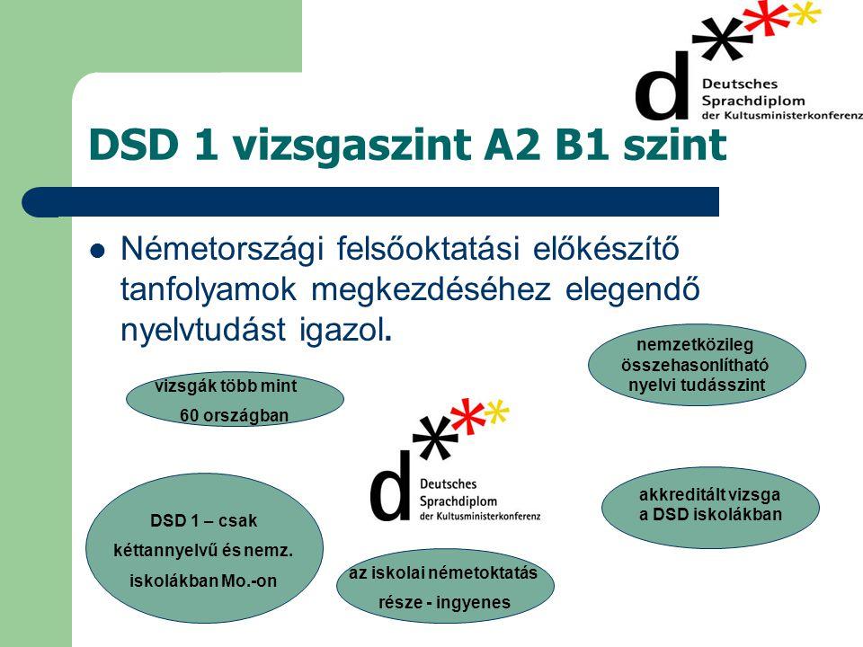 Nyelvi szintek A1C2  A továbbhaladás általános feltételei a 8.