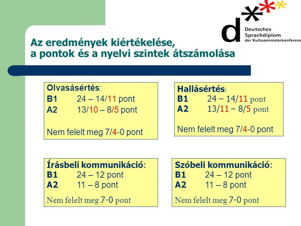 Az eredmények kiértékelése, a pontok és a nyelvi szintek átszámolása Hallásértés : B124 – 14/11 pont A213/11 – 8/5 pont Nem felelt meg 7/4-0 pont Szóbeli kommunikáció: B1 24 – 12 pont A2 11 – 8 pont Nem felelt meg 7-0 pont Olvasásértés: B124 – 14/11 pont A213/10 – 8/5 pont Nem felelt meg 7/4-0 pont Írásbeli kommunikáció: B1 24 – 12 pont A2 11 – 8 pont Nem felelt meg 7-0 pont