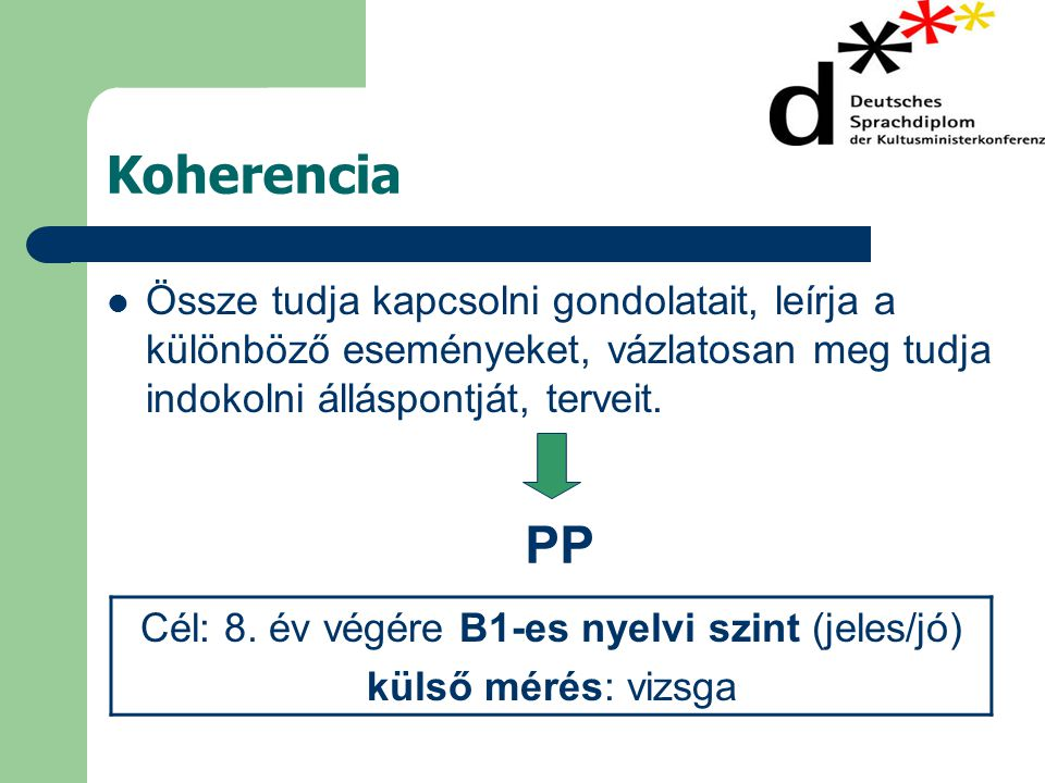 NYELVI SZINTEK (Európai Tanács) VizsgákA1 A2B1B2C1 C2 GOETHE / OSZTRÁK- INTÉZET (ÖSD) SD1 SD2ZDB2C1ZOP NYELVVIZSGA (KOMPLEX EGYNYELVŰ) -- ALAPKÖZÉPFELSŐ A2 - B1 DSD 1 B2 - C1 DSD 2