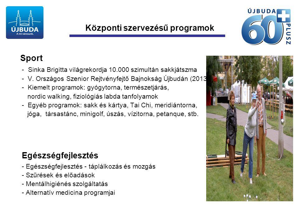 Központi szervezésű programok Sport - Sinka Brigitta világrekordja 10.000 szimultán sakkjátszma - V.
