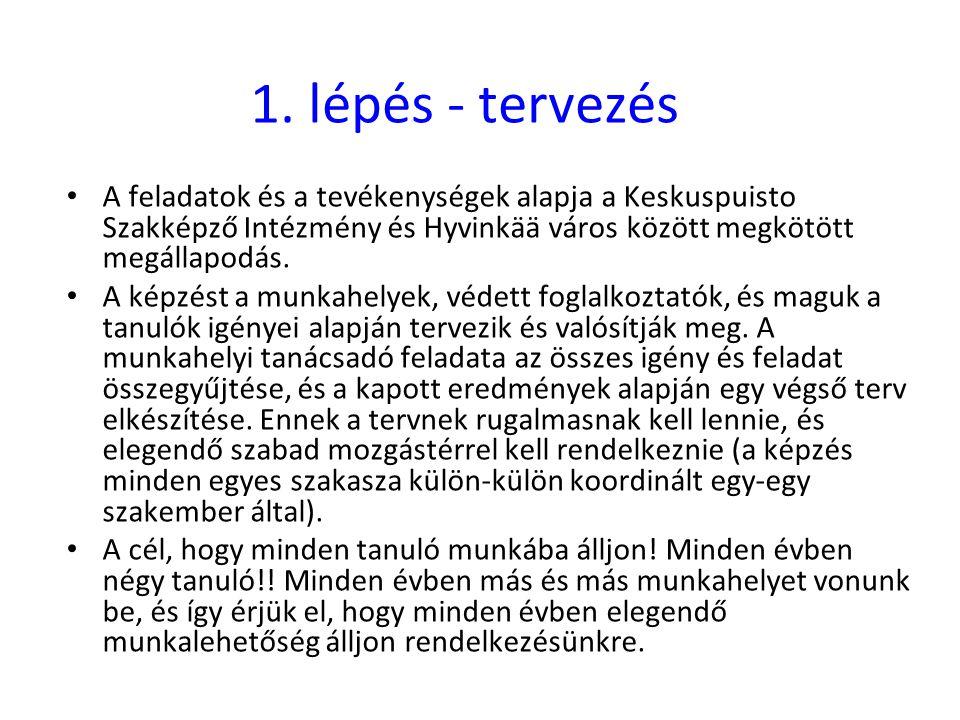 1. lépés - tervezés • A feladatok és a tevékenységek alapja a Keskuspuisto Szakképző Intézmény és Hyvinkää város között megkötött megállapodás. • A ké