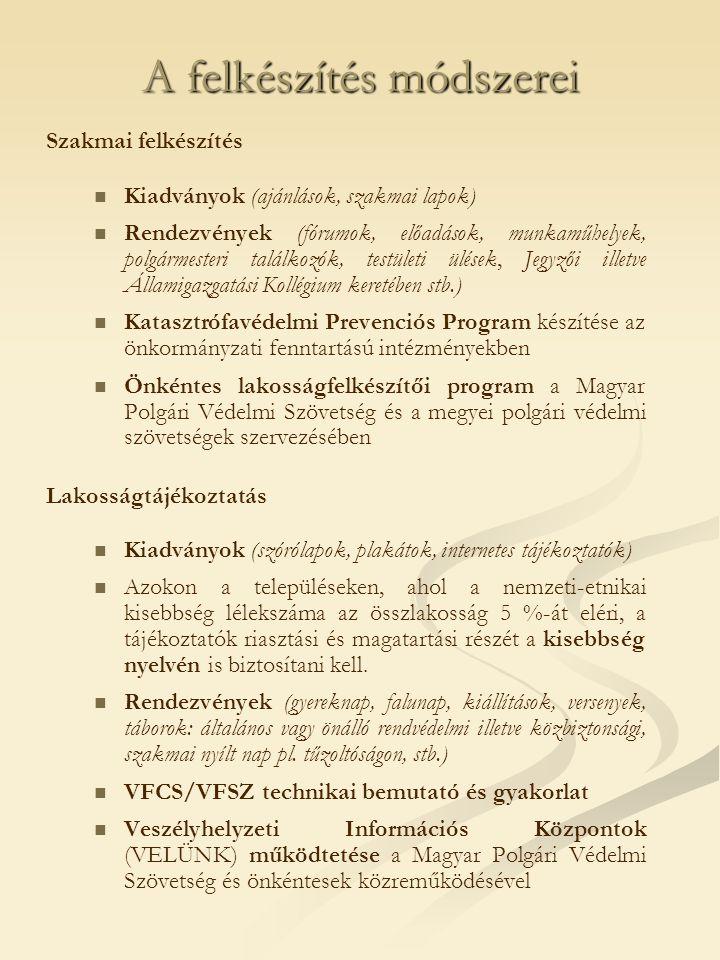 A felkészítés módszerei Szakmai felkészítés   Kiadványok (ajánlások, szakmai lapok)   Rendezvények (fórumok, előadások, munkaműhelyek, polgármesteri találkozók, testületi ülések, Jegyzői illetve Államigazgatási Kollégium keretében stb.)   Katasztrófavédelmi Prevenciós Program készítése az önkormányzati fenntartású intézményekben   Önkéntes lakosságfelkészítői program a Magyar Polgári Védelmi Szövetség és a megyei polgári védelmi szövetségek szervezésében Lakosságtájékoztatás   Kiadványok (szórólapok, plakátok, internetes tájékoztatók)   Azokon a településeken, ahol a nemzeti-etnikai kisebbség lélekszáma az összlakosság 5 %-át eléri, a tájékoztatók riasztási és magatartási részét a kisebbség nyelvén is biztosítani kell.