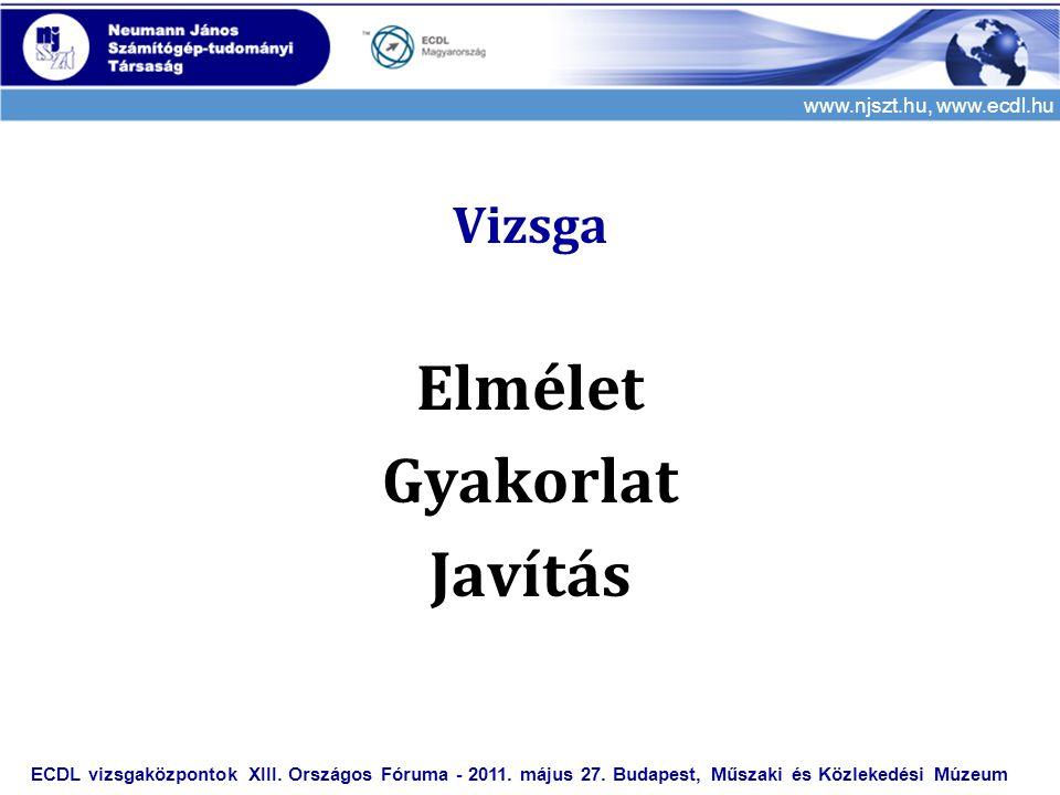 www.njszt.hu, www.ecdl.hu Vizsga Elmélet Gyakorlat Javítás ECDL vizsgaközpontok XIII.