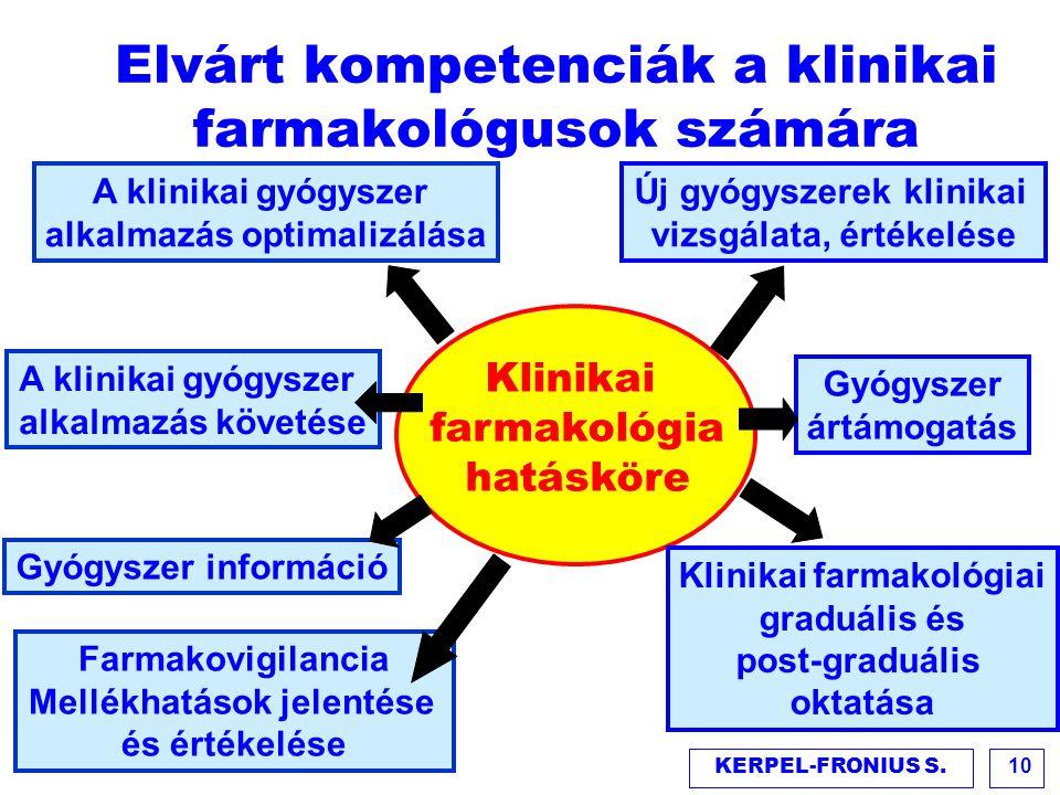 KERPEL-FRONIUS S.10 Elvárt kompetenciák a klinikai farmakológusok számára Klinikai farmakológia hatásköre A klinikai gyógyszer alkalmazás követése A k
