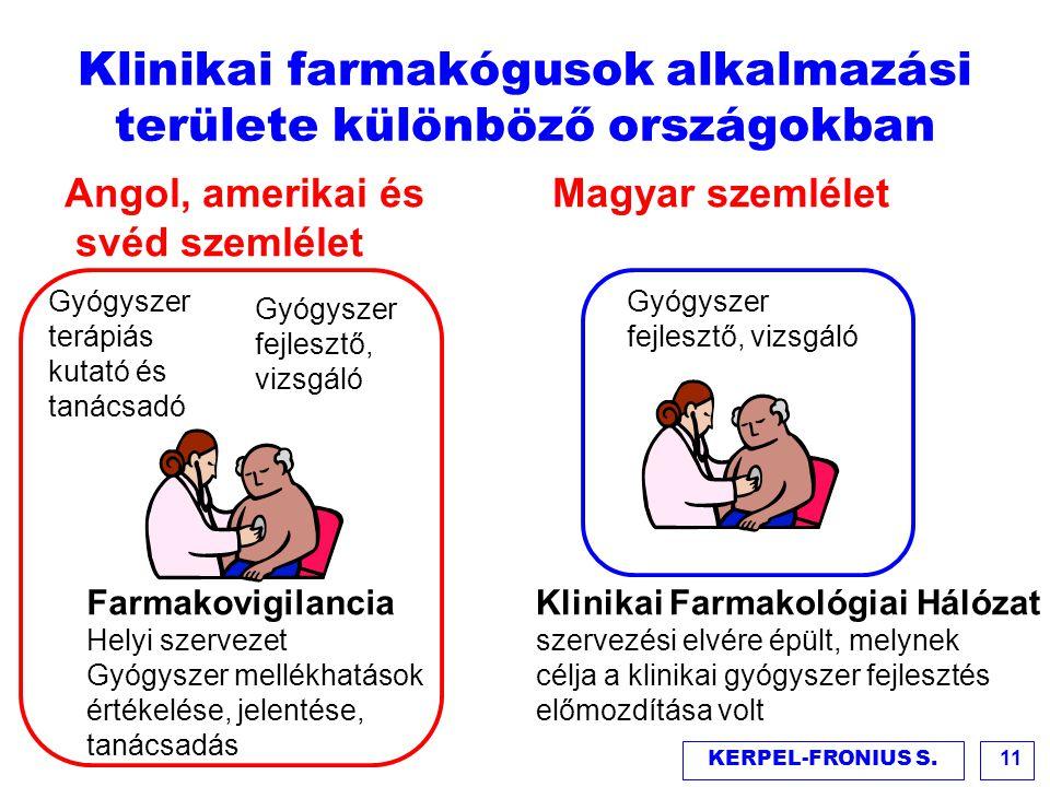 Klinikai farmakógusok alkalmazási területe különböző országokban KERPEL-FRONIUS S.11 Angol, amerikai és svéd szemlélet Gyógyszer terápiás kutató és ta