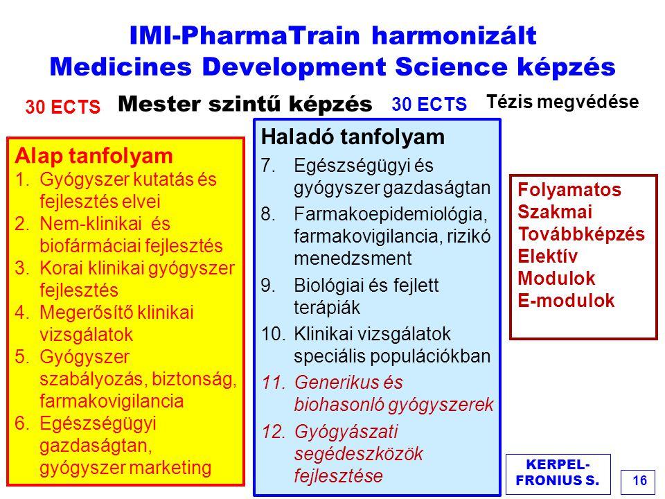 IMI-PharmaTrain harmonizált Medicines Development Science képzés KERPEL- FRONIUS S. 16 Alap tanfolyam 1.Gyógyszer kutatás és fejlesztés elvei 2.Nem-kl