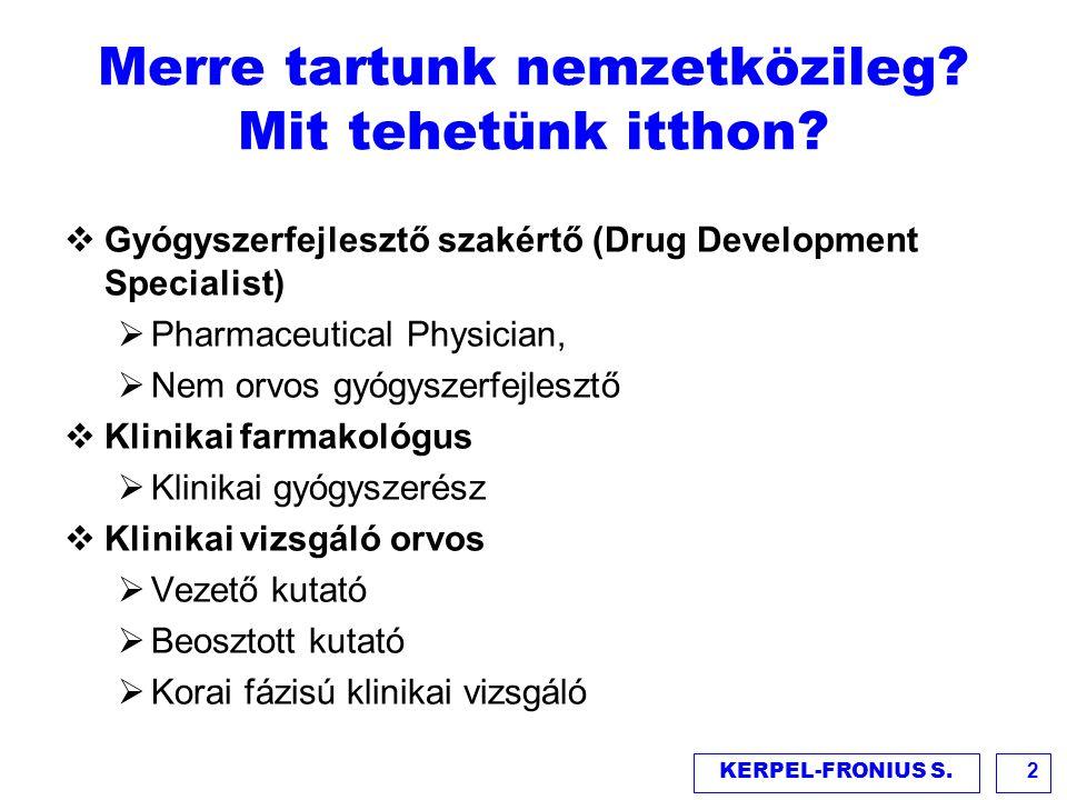 Discovery research Preclinical develop.Translational medicine Clinical develop.