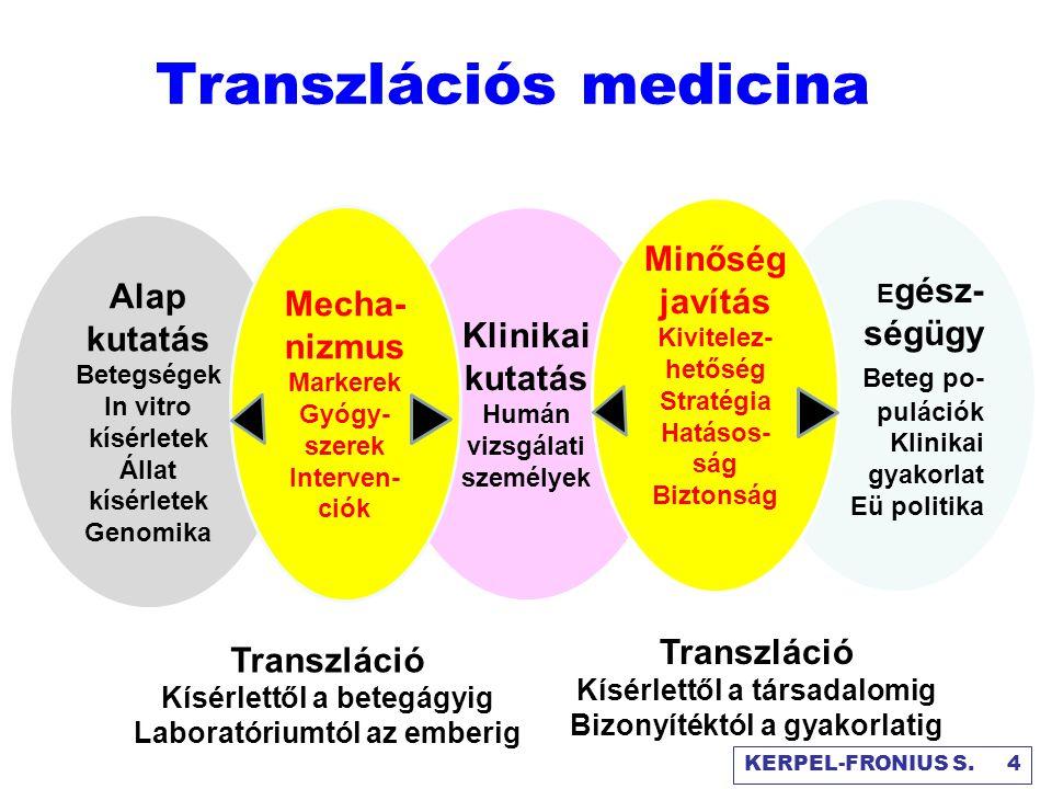 E gész- ségügy Beteg po- pulációk Klinikai gyakorlat Eü politika Klinikai kutatás Humán vizsgálati személyek Transzlációs medicina KERPEL-FRONIUS S. 4