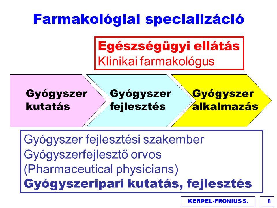 Gyógyszer kutatás Találatok, vezető molekula kiválasztása Célpont azonosítás Farmakológiai Biofarmáciai optimalizálás Fázis 0Fázis I Fázis II Fázis III Forgalomba hozatali engedély Proof of concept POC Tanulási szakasz Megerősítő szakasz KERPEL-FRONIUS S.19 Transzlációs medicina Klinikai vizsgálói munka Nemzetközi klinikai vizsgáló képzés KF szakvizsga nem javasolt