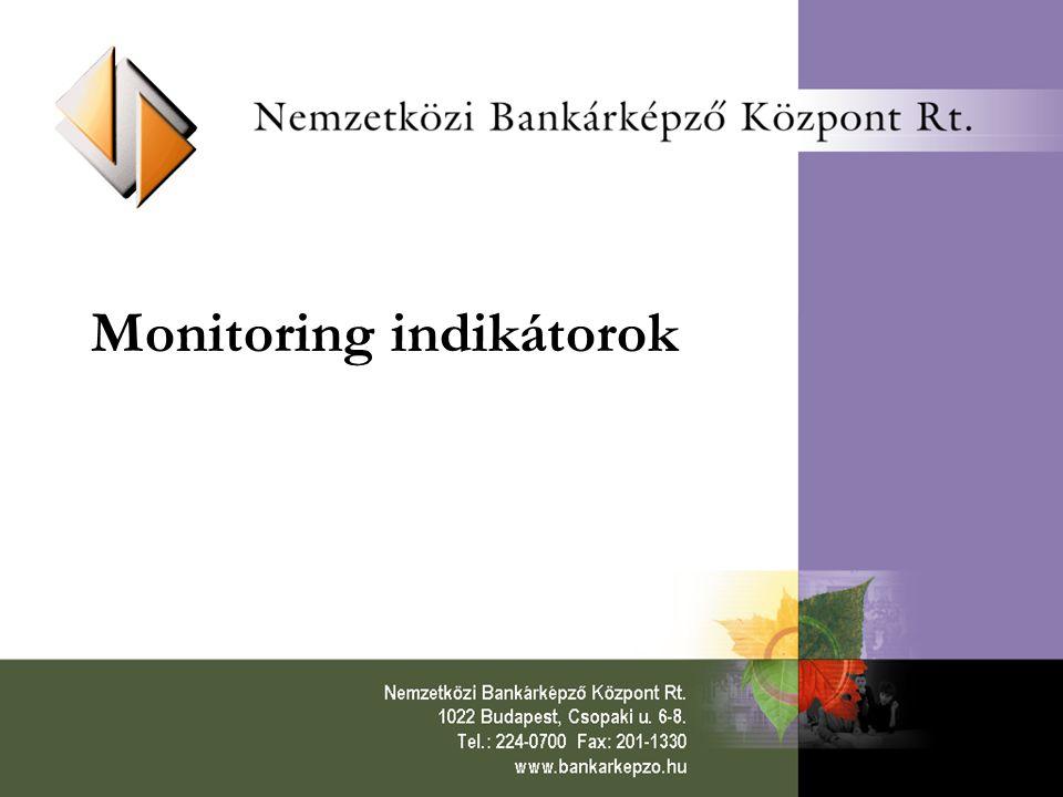 Monitoring indikátorok
