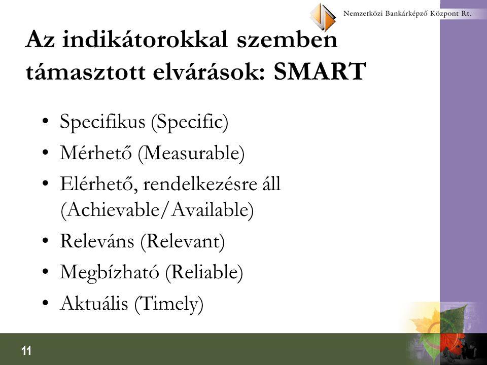 11 Az indikátorokkal szemben támasztott elvárások: SMART •Specifikus (Specific) •Mérhető (Measurable) •Elérhető, rendelkezésre áll (Achievable/Availab