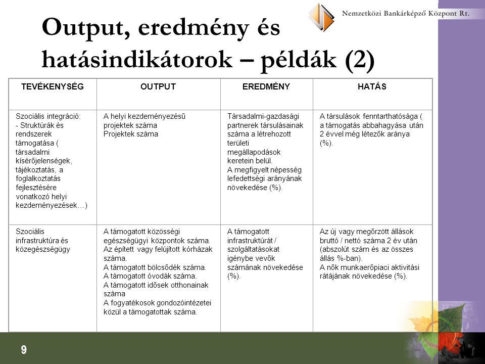 9 Output, eredmény és hatásindikátorok – példák (2) TEVÉKENYSÉGOUTPUTEREDMÉNYHATÁS Szociális integráció: - Struktúrák és rendszerek támogatása ( társa