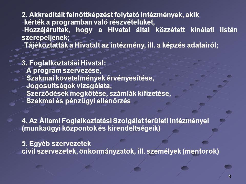 """A """"LÉPJ EGYET ELŐRE program lehetőségei Csongrád megyében 13 képző intézmény 18 féle szakma 68 tanfolyam"""