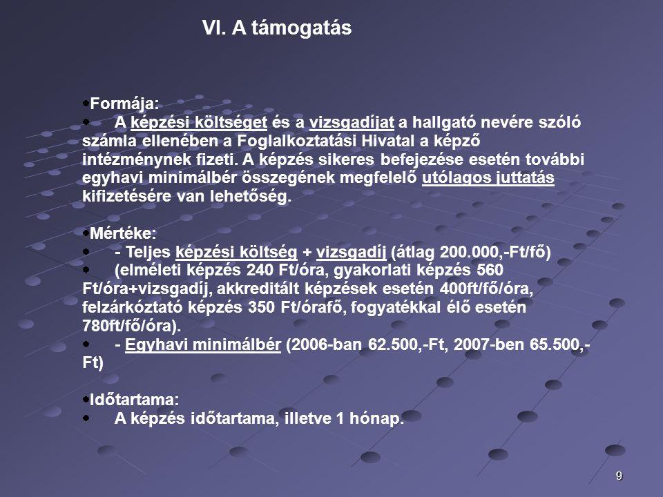 10 VII.A programba való bekerülés elősegítésének módja és a programban résztvevők feladatai 1.