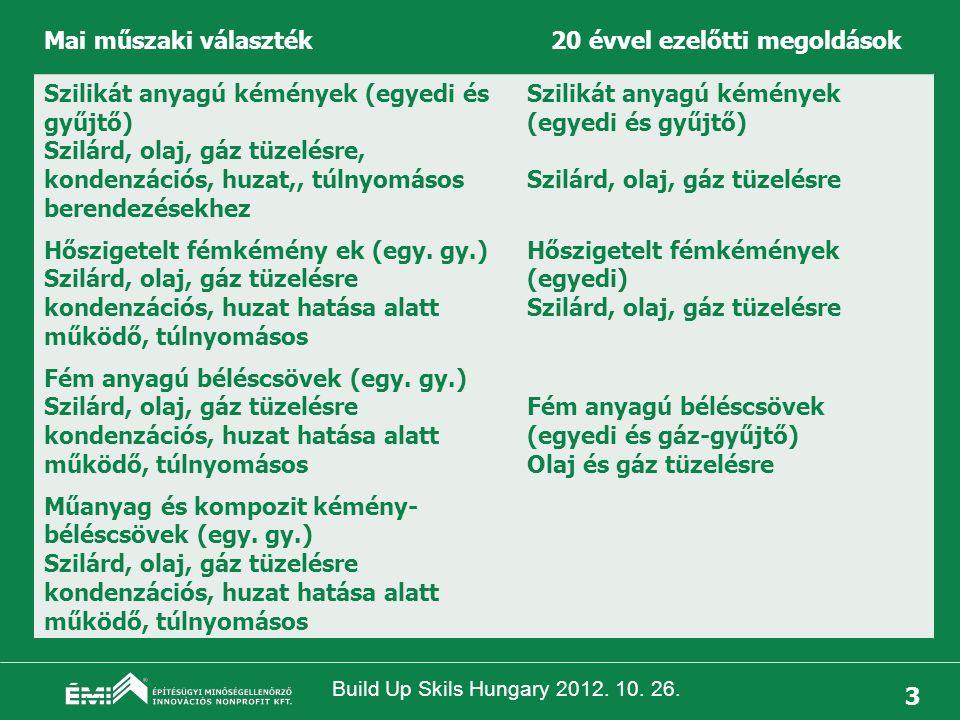 Build Up Skils Hungary 2012.10. 26. 14 ÉMI Minősített felhasználó.