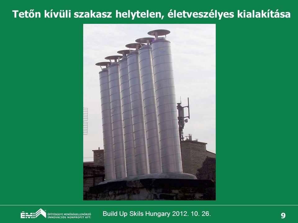 Build Up Skils Hungary 2012. 10. 26. 10 Hőtágulási probléma következménye Repedt béléscső