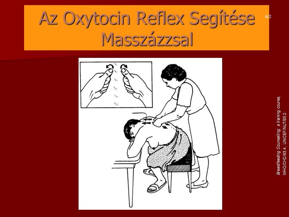 Az Oxytocin Reflex Segítése Masszázzsal 6/2 Breastfeeding Counselling: a training course, WHO/CHD/93.4, UNICEF/NUT/93.2