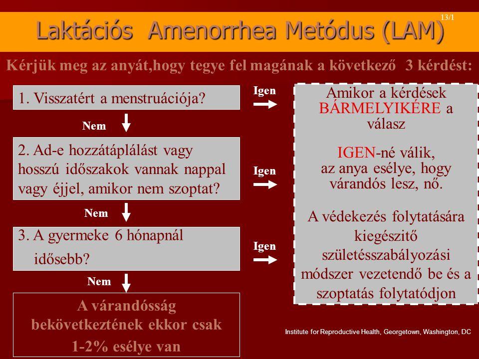 Laktációs Amenorrhea Metódus (LAM) 13/1 Institute for Reproductive Health, Georgetown, Washington, DC 1. Visszatért a menstruációja? 2. Ad-e hozzátápl