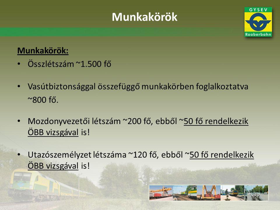 Munkakörök: • Összlétszám ~1.500 fő • Vasútbiztonsággal összefüggő munkakörben foglalkoztatva ~800 fő. • Mozdonyvezetői létszám ~200 fő, ebből ~50 fő