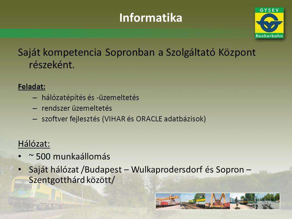 Saját kompetencia Sopronban a Szolgáltató Központ részeként. Feladat: – hálózatépítés és -üzemeltetés – rendszer üzemeltetés – szoftver fejlesztés (VI