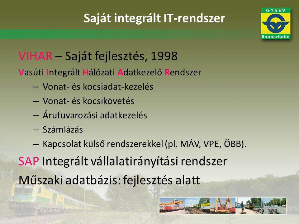 VIHAR – Saját fejlesztés, 1998 Vasúti Integrált Hálózati Adatkezelő Rendszer – Vonat- és kocsiadat-kezelés – Vonat- és kocsikövetés – Árufuvarozási ad