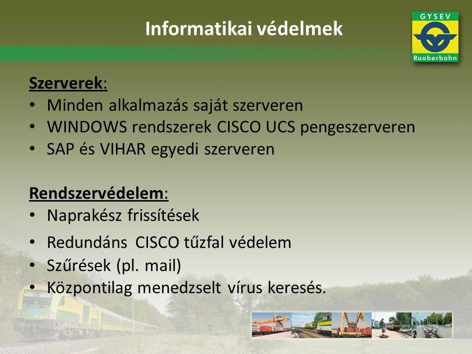 Szerverek: • Minden alkalmazás saját szerveren • WINDOWS rendszerek CISCO UCS pengeszerveren • SAP és VIHAR egyedi szerveren Rendszervédelem: • Naprak