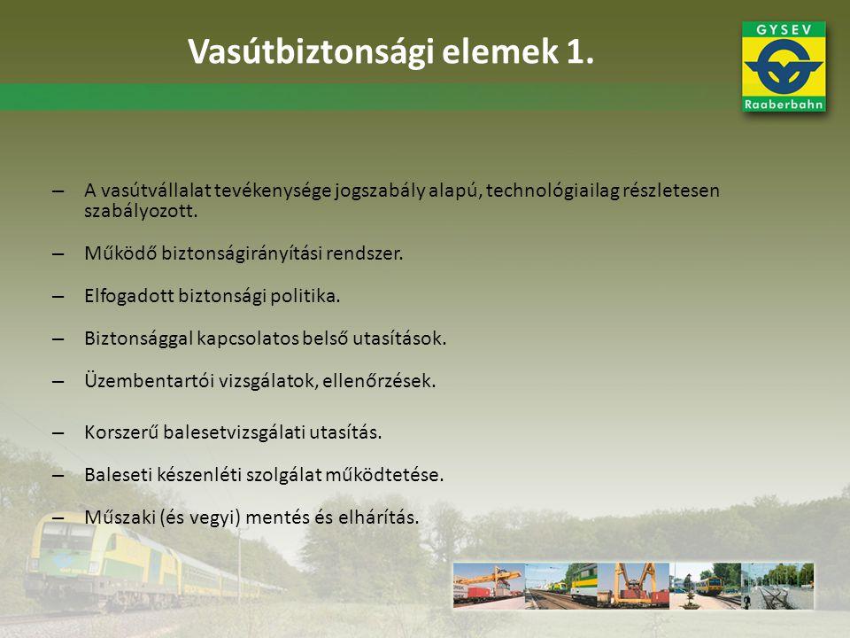 – A vasútvállalat tevékenysége jogszabály alapú, technológiailag részletesen szabályozott. – Működő biztonságirányítási rendszer. – Elfogadott biztons