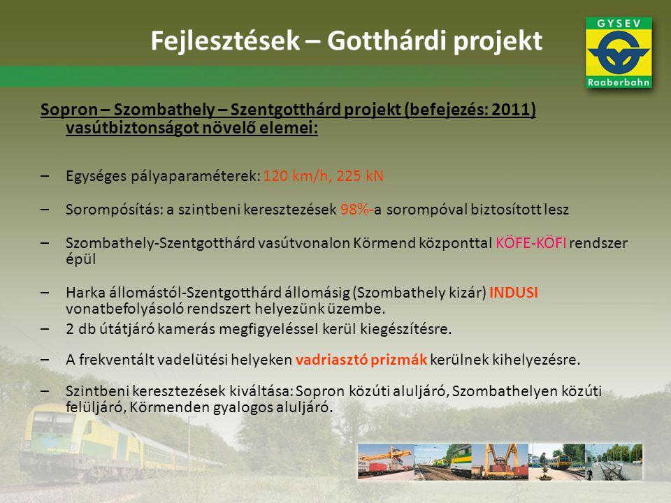 Sopron – Szombathely – Szentgotthárd projekt (befejezés: 2011) vasútbiztonságot növelő elemei: –Egységes pályaparaméterek: 120 km/h, 225 kN –Sorompósí