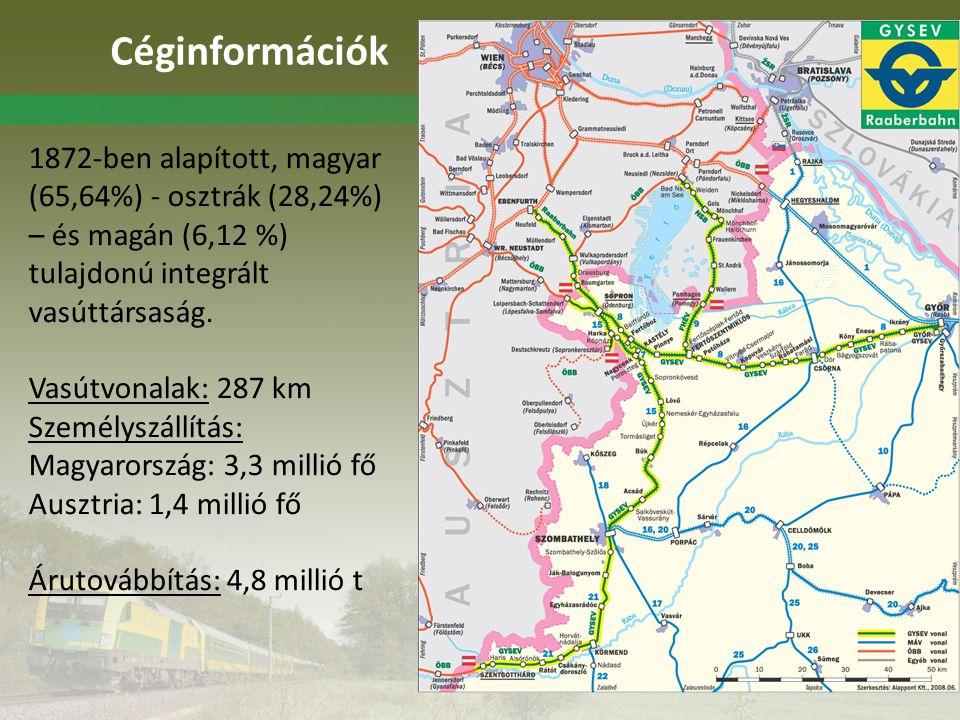 Céginformációk 1872-ben alapított, magyar (65,64%) - osztrák (28,24%) – és magán (6,12 %) tulajdonú integrált vasúttársaság. Vasútvonalak: 287 km Szem